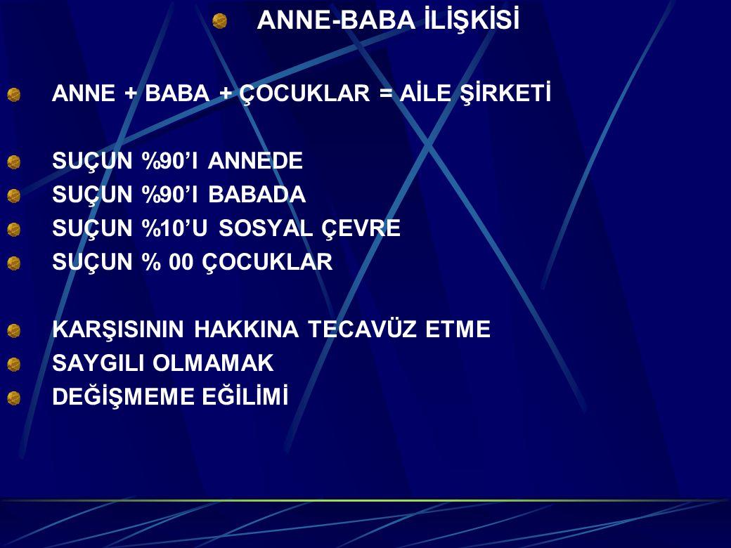 ANNE-BABA İLİŞKİSİ ANNE + BABA + ÇOCUKLAR = AİLE ŞİRKETİ