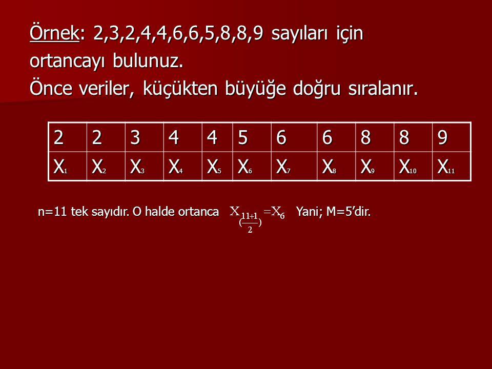 Önce veriler, küçükten büyüğe doğru sıralanır. 2 3 4 5 6 8 9 X1 X2 X3