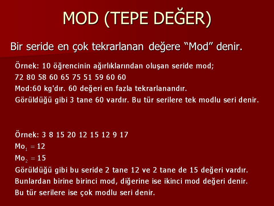 MOD (TEPE DEĞER) Bir seride en çok tekrarlanan değere Mod denir.