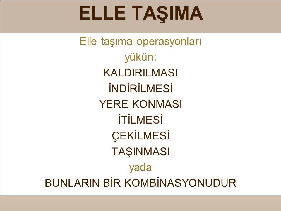 ELLE TAŞIMA Elle taşıma operasyonları yükün: KALDIRILMASI İNDİRİLMESİ