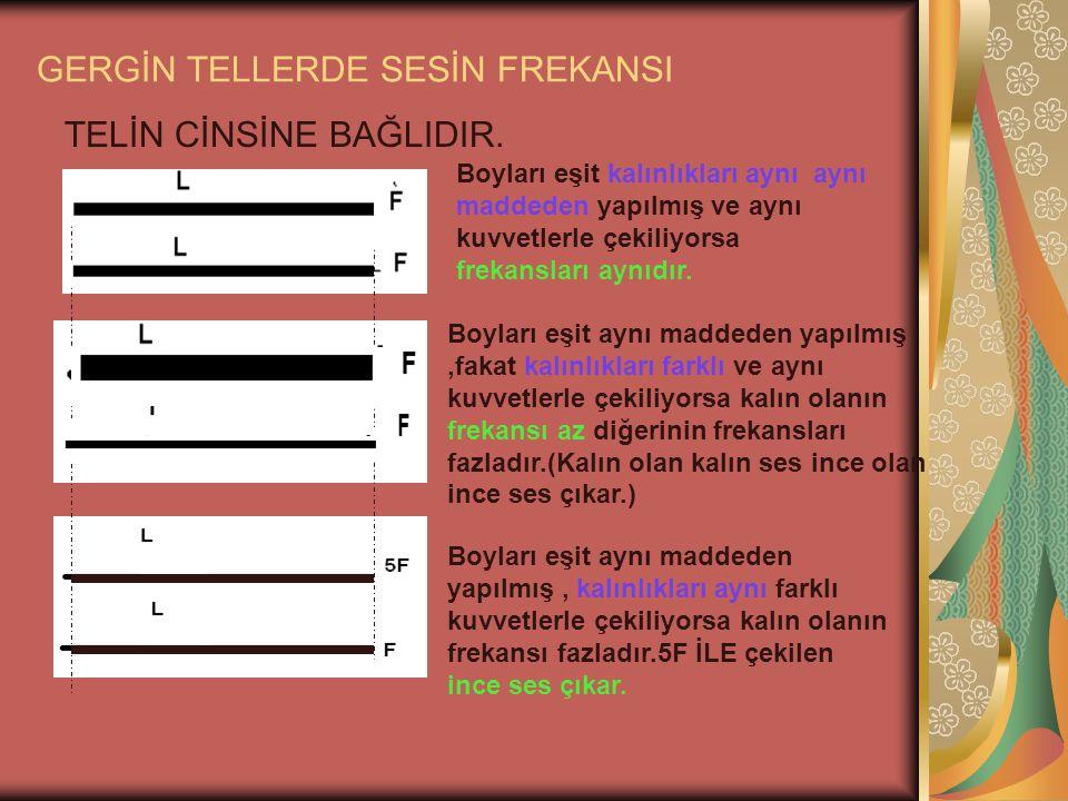 GERGİN TELLERDE SESİN FREKANSI