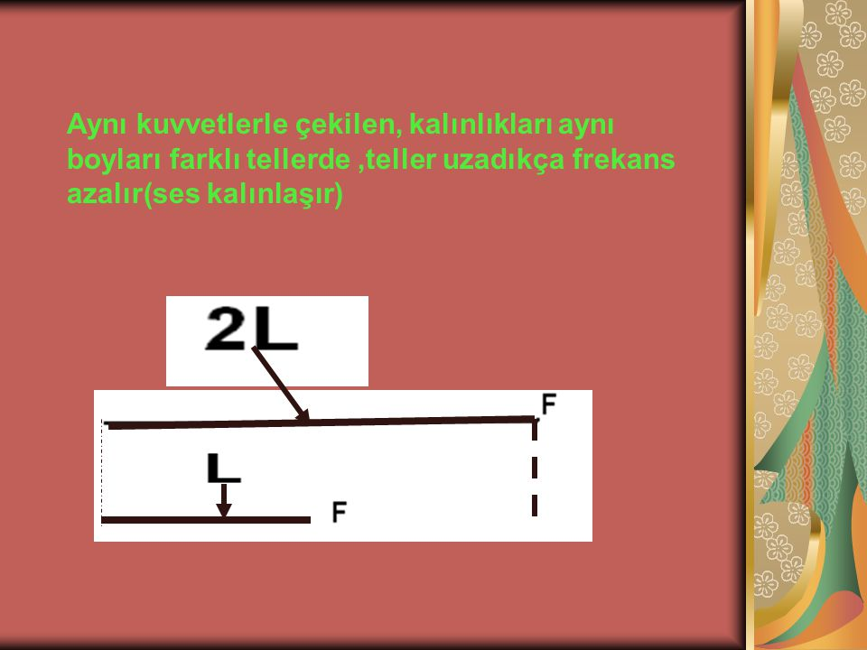 Aynı kuvvetlerle çekilen, kalınlıkları aynı boyları farklı tellerde ,teller uzadıkça frekans azalır(ses kalınlaşır)