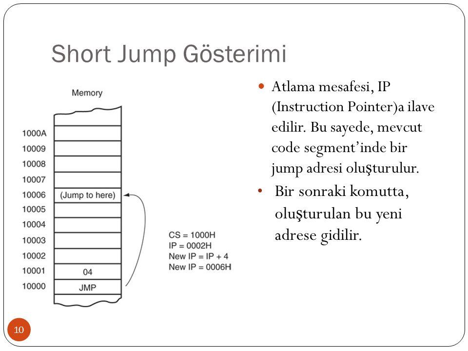 Short Jump Gösterimi Atlama mesafesi, IP (Instruction Pointer)a ilave edilir. Bu sayede, mevcut code segment'inde bir jump adresi oluşturulur.