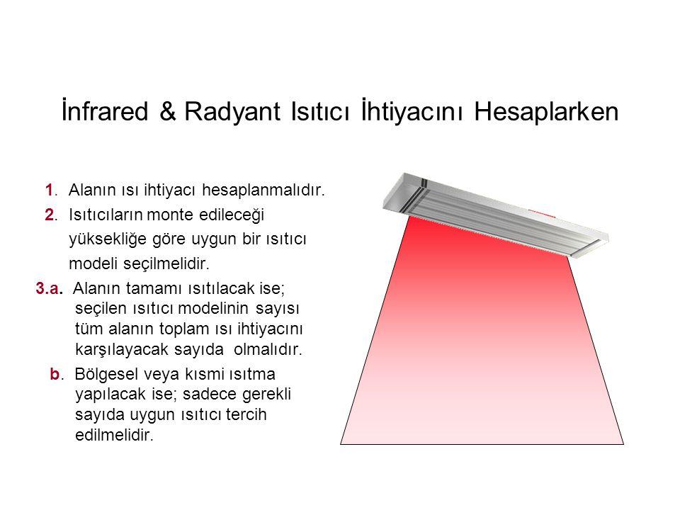 İnfrared & Radyant Isıtıcı İhtiyacını Hesaplarken