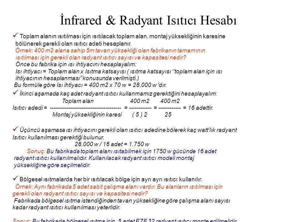 İnfrared & Radyant Isıtıcı Hesabı