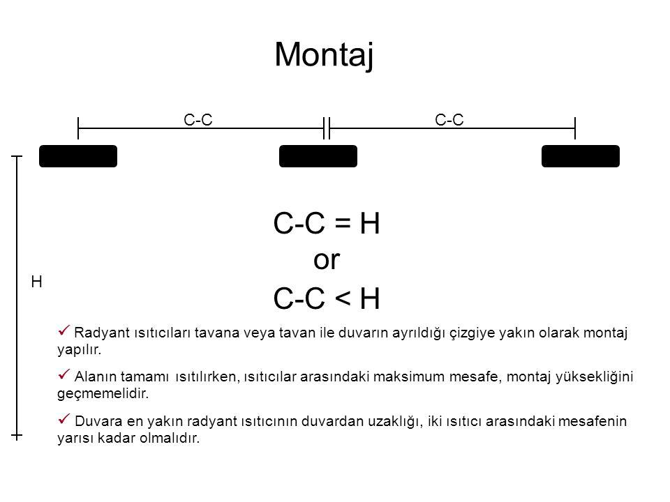 Montaj C-C = H or C-C < H C-C C-C H