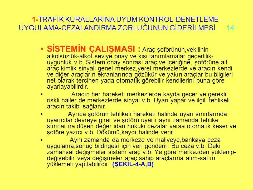 1-TRAFİK KURALLARINA UYUM KONTROL-DENETLEME-UYGULAMA-CEZALANDIRMA ZORLUĞUNUN GİDERİLMESİ 14