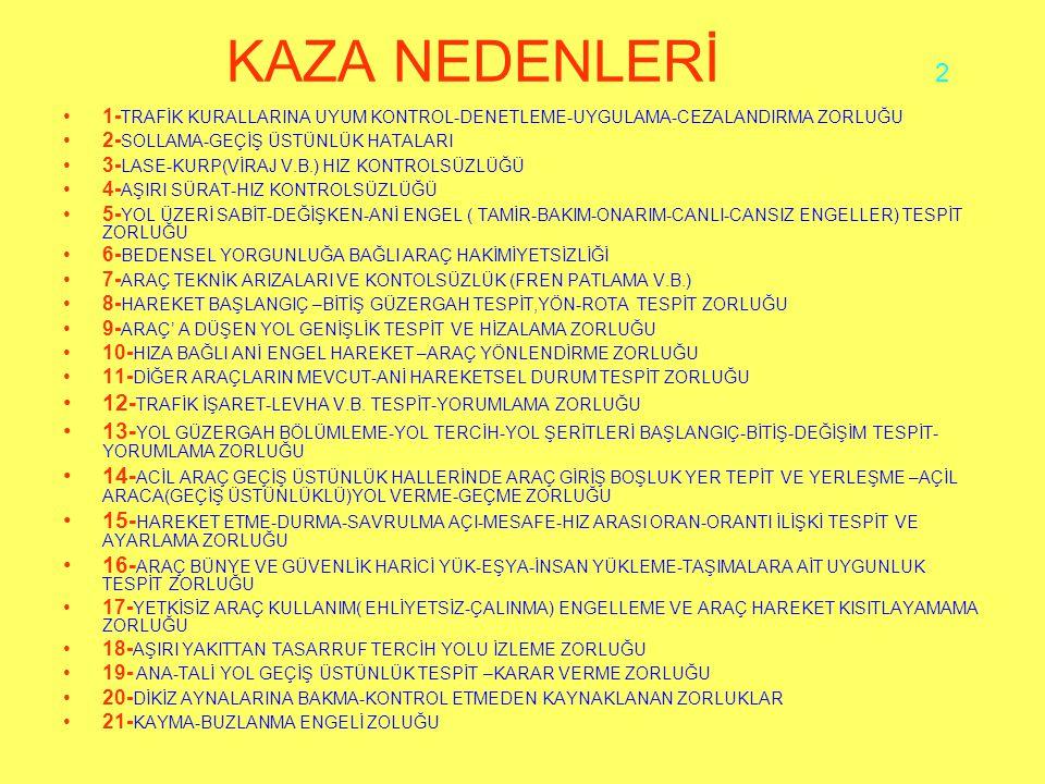 KAZA NEDENLERİ 2 12-TRAFİK İŞARET-LEVHA V.B. TESPİT-YORUMLAMA ZORLUĞU