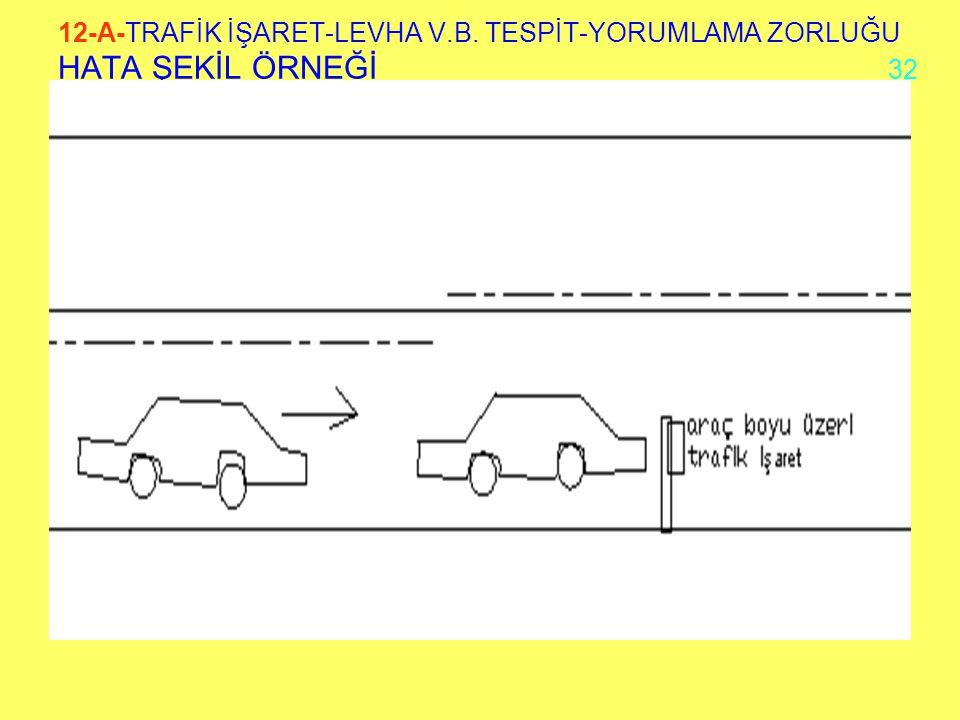 12-A-TRAFİK İŞARET-LEVHA V. B