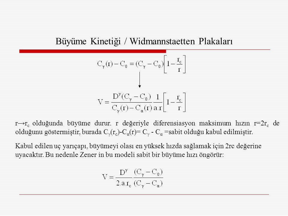 Büyüme Kinetiği / Widmannstaetten Plakaları