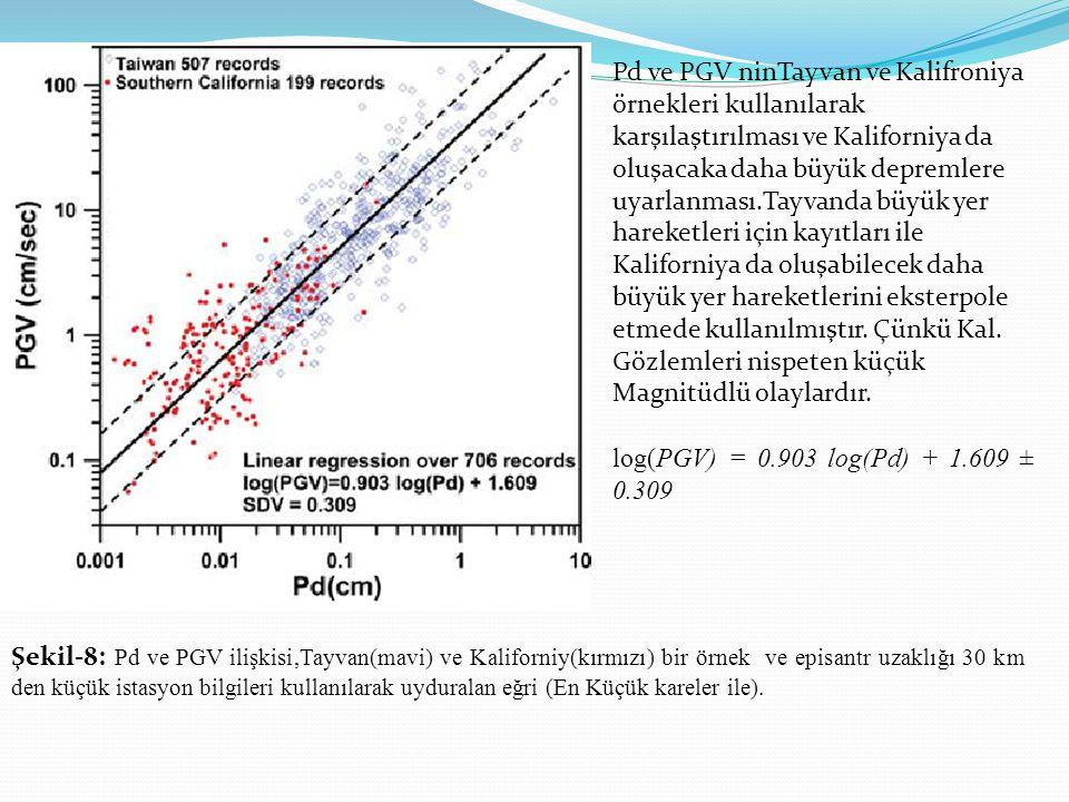 Pd ve PGV ninTayvan ve Kalifroniya örnekleri kullanılarak karşılaştırılması ve Kaliforniya da oluşacaka daha büyük depremlere uyarlanması.Tayvanda büyük yer hareketleri için kayıtları ile Kaliforniya da oluşabilecek daha büyük yer hareketlerini eksterpole etmede kullanılmıştır. Çünkü Kal. Gözlemleri nispeten küçük Magnitüdlü olaylardır.