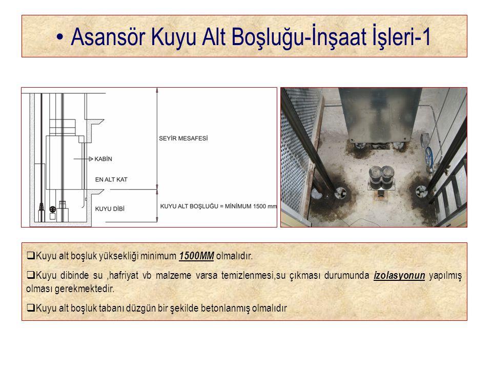 Asansör Kuyu Alt Boşluğu-İnşaat İşleri-1