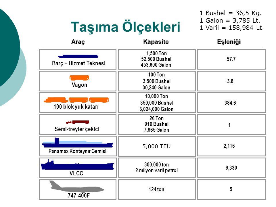 Taşıma Ölçekleri 1 Bushel = 36,5 Kg. 1 Galon = 3,785 Lt.