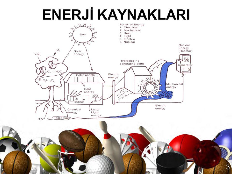 ENERJİ KAYNAKLARI