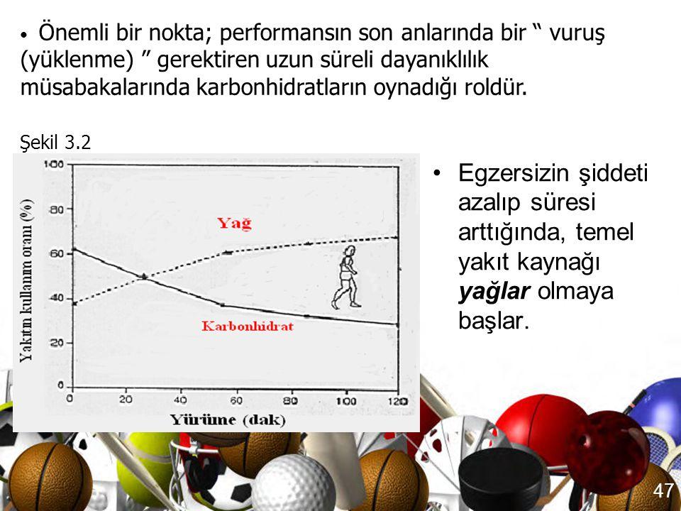 Önemli bir nokta; performansın son anlarında bir vuruş (yüklenme) gerektiren uzun süreli dayanıklılık müsabakalarında karbonhidratların oynadığı roldür.