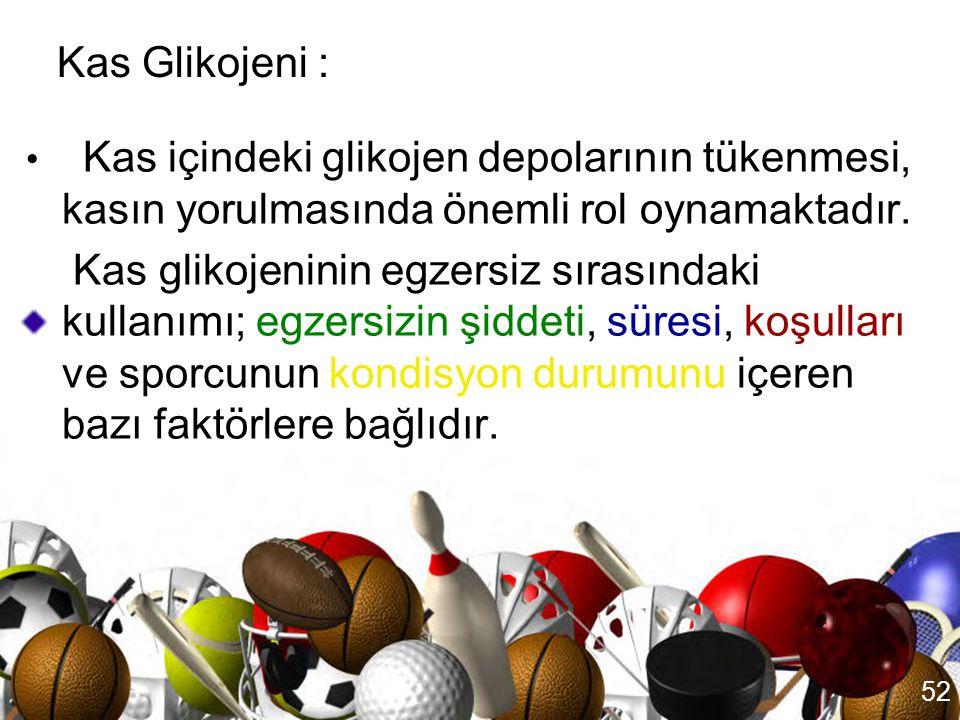 Kas Glikojeni : Kas içindeki glikojen depolarının tükenmesi, kasın yorulmasında önemli rol oynamaktadır.