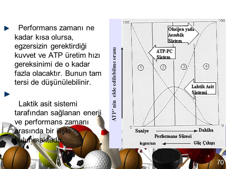 Performans zamanı ne kadar kısa olursa, egzersizin gerektirdiği kuvvet ve ATP üretim hızı gereksinimi de o kadar fazla olacaktır. Bunun tam tersi de düşünülebilinir.