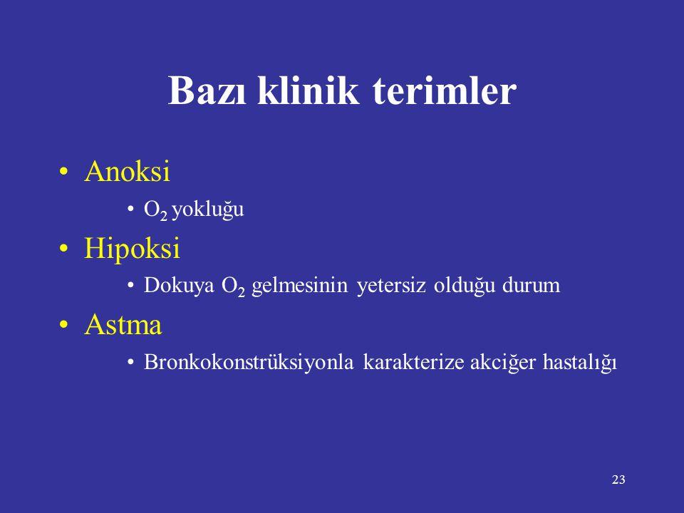 Bazı klinik terimler Anoksi Hipoksi Astma O2 yokluğu