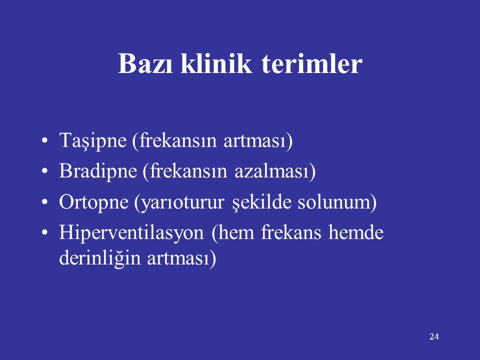 Bazı klinik terimler Taşipne (frekansın artması)