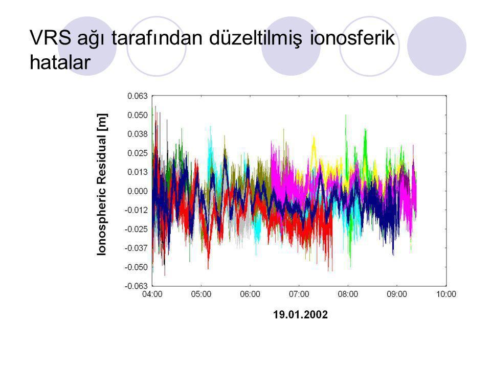 VRS ağı tarafından düzeltilmiş ionosferik hatalar