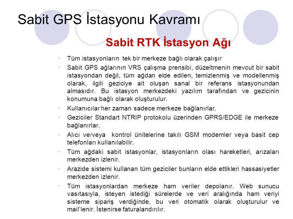 Sabit GPS İstasyonu Kavramı