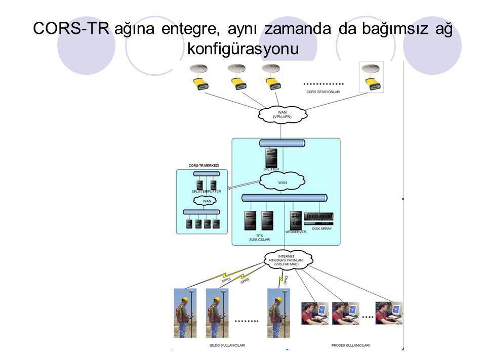 CORS-TR ağına entegre, aynı zamanda da bağımsız ağ konfigürasyonu