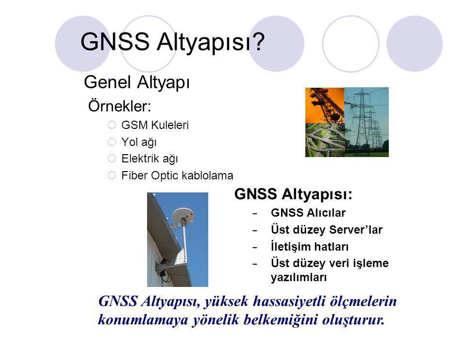 GNSS Altyapısı Genel Altyapı Örnekler: GNSS Altyapısı: