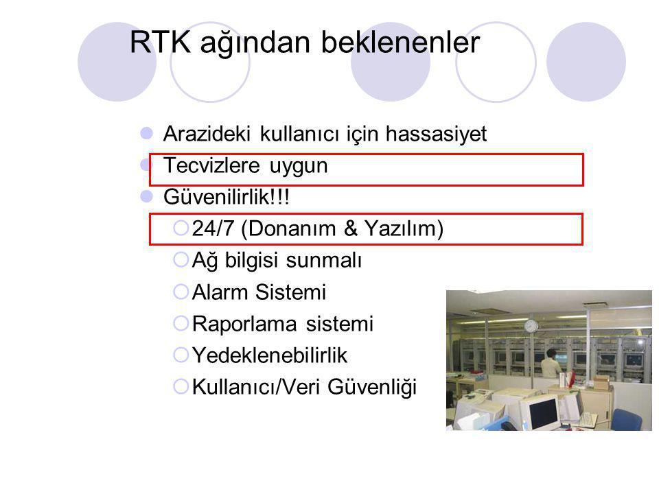 RTK ağından beklenenler