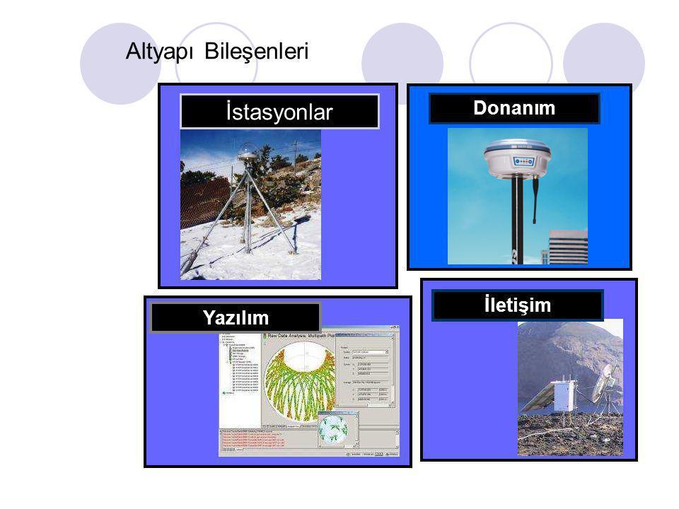 Altyapı Bileşenleri İstasyonlar Donanım İletişim Yazılım