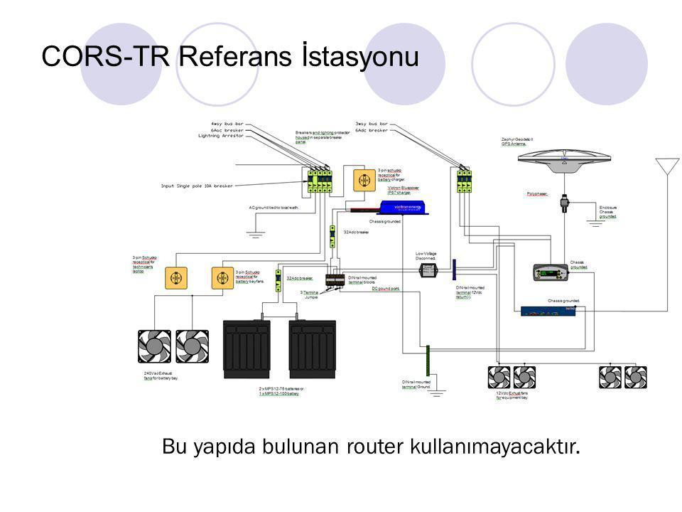 CORS-TR Referans İstasyonu