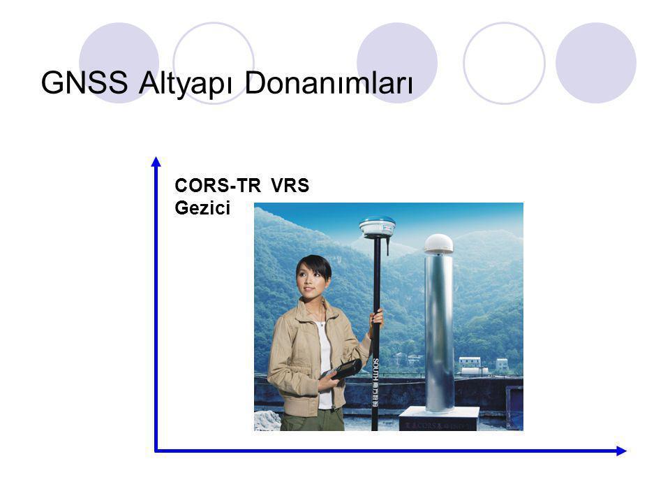 GNSS Altyapı Donanımları