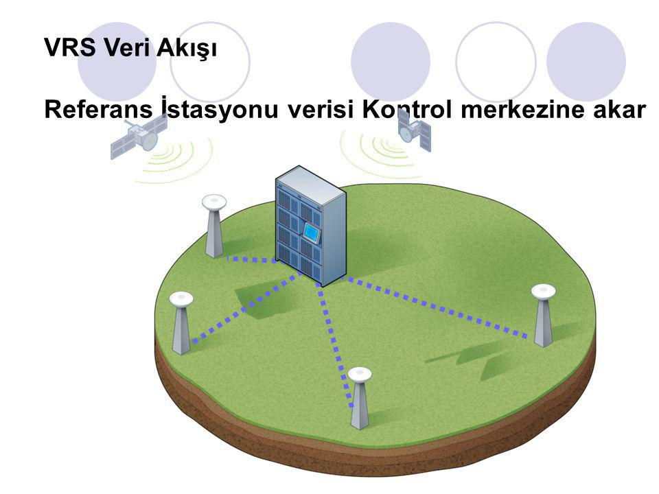 VRS Veri Akışı Referans İstasyonu verisi Kontrol merkezine akar