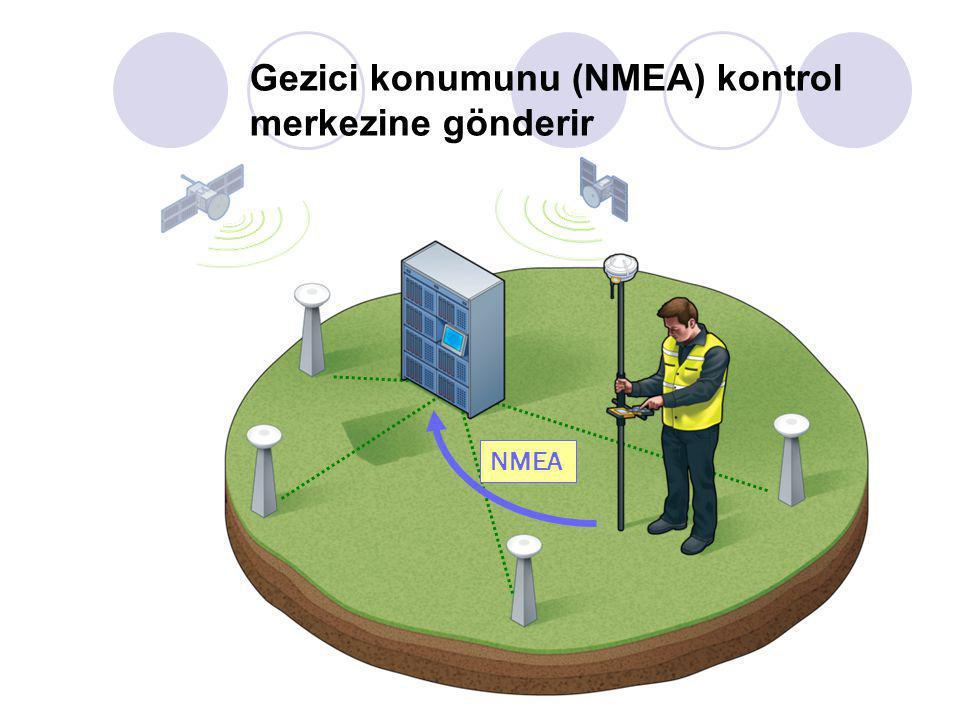 Gezici konumunu (NMEA) kontrol merkezine gönderir