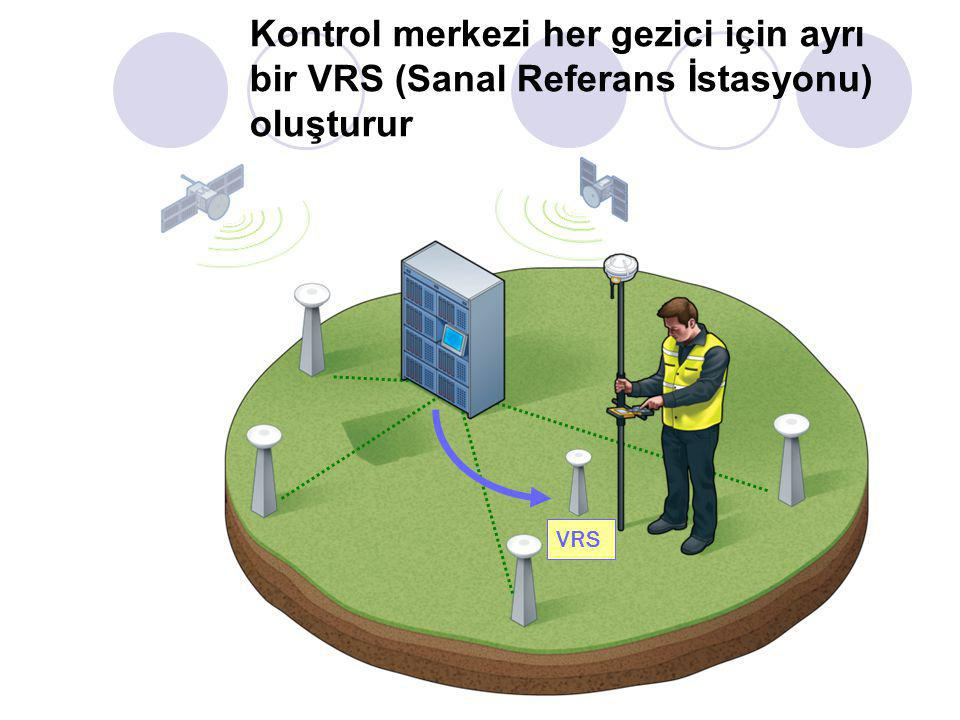 Kontrol merkezi her gezici için ayrı bir VRS (Sanal Referans İstasyonu) oluşturur
