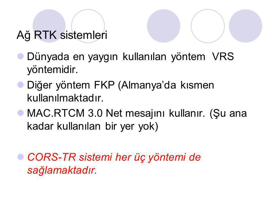 Ağ RTK sistemleri Dünyada en yaygın kullanılan yöntem VRS yöntemidir.