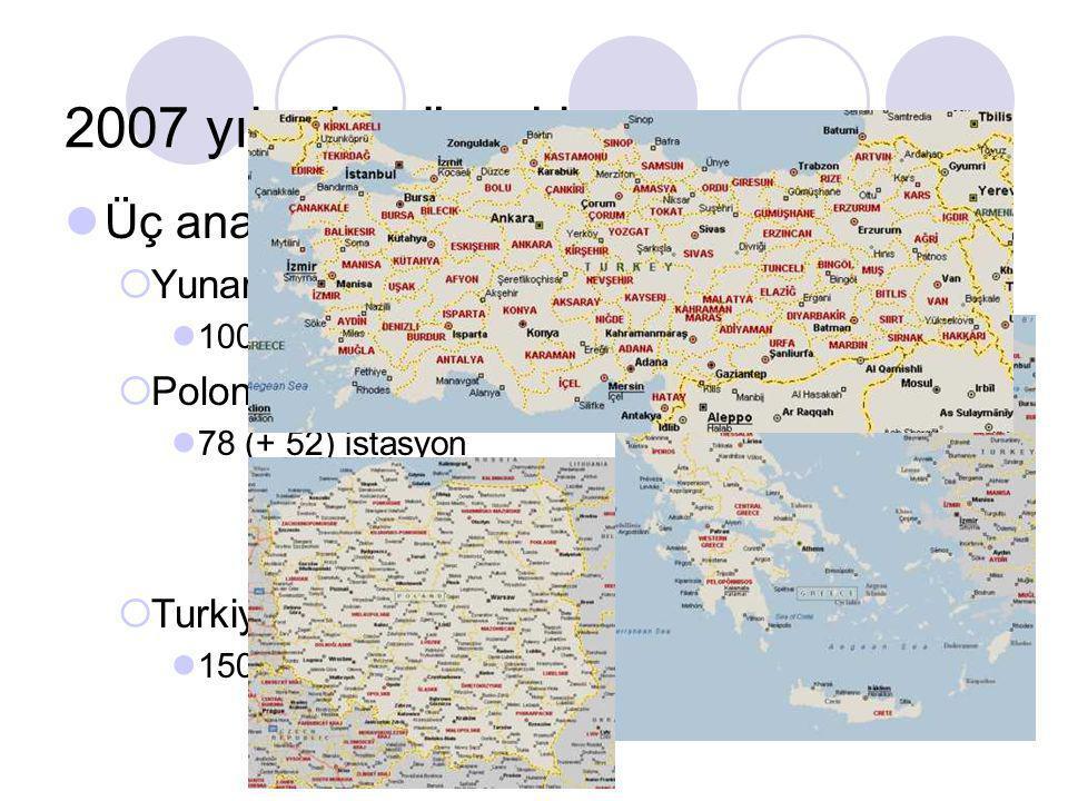 2007 yılından örnekler Üç ana proje Yunanistan (HEPOS) projesi