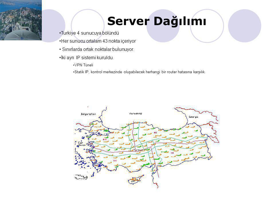 Server Dağılımı Turkiye 4 sunucuya bölündü