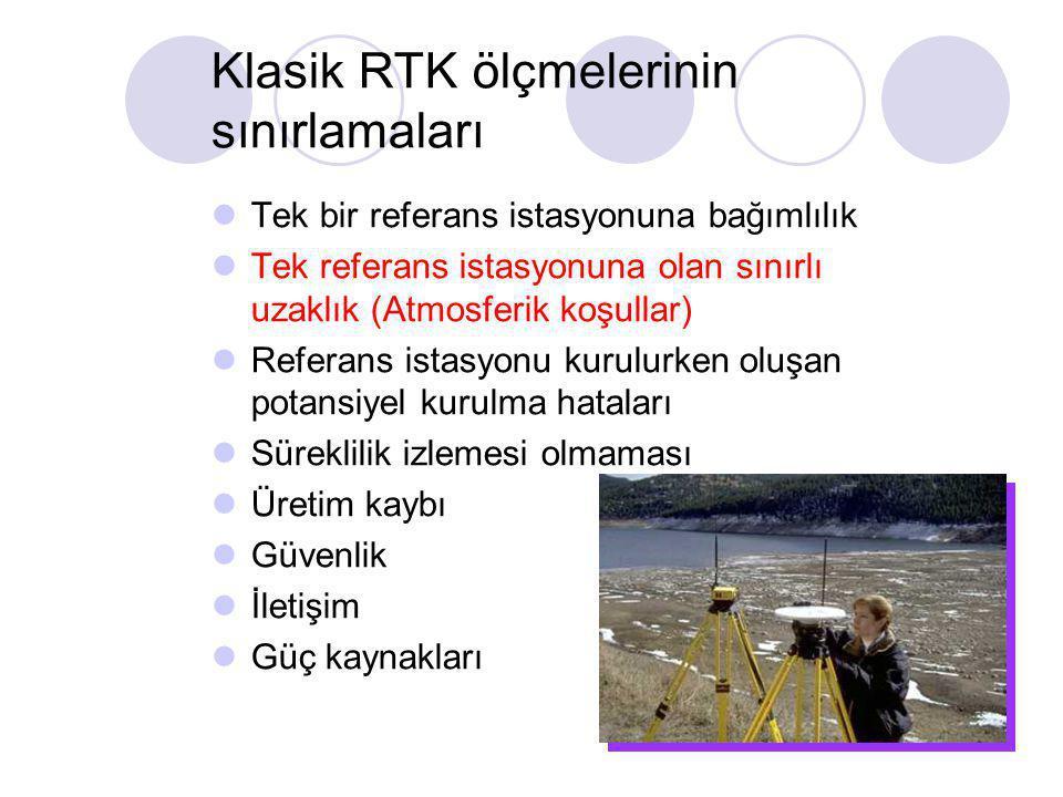 Klasik RTK ölçmelerinin sınırlamaları