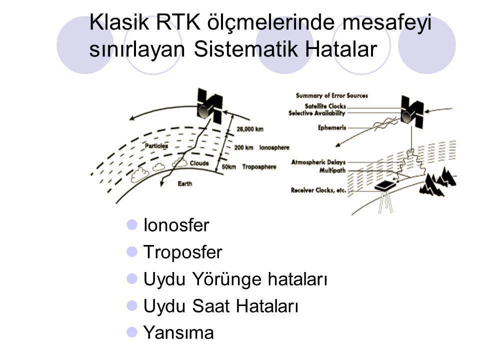 Klasik RTK ölçmelerinde mesafeyi sınırlayan Sistematik Hatalar