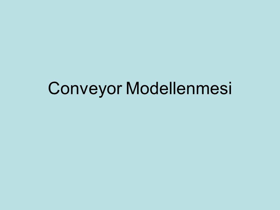 Conveyor Modellenmesi
