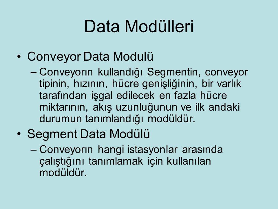 Data Modülleri Conveyor Data Modulü Segment Data Modülü