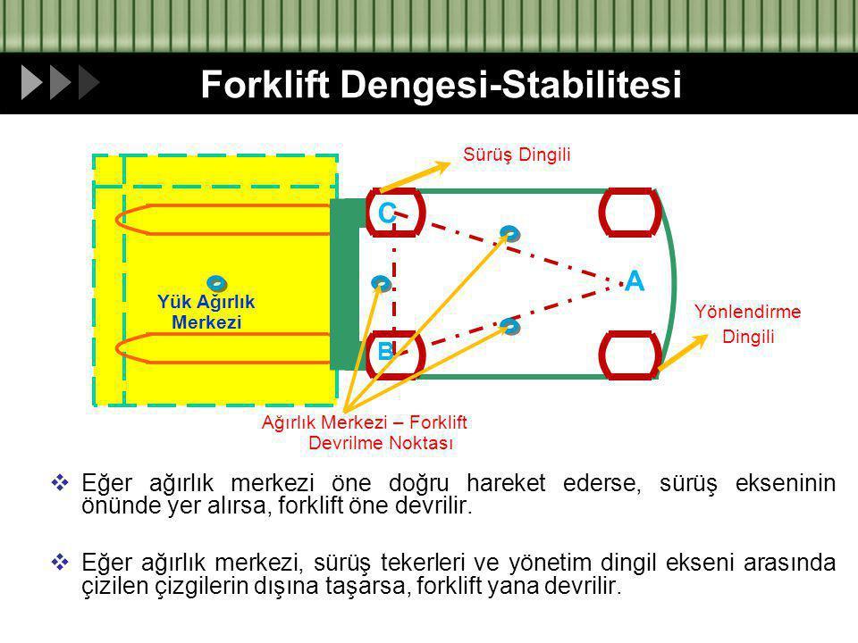 Forklift Dengesi-Stabilitesi