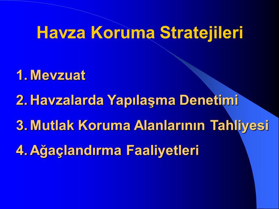 Havza Koruma Stratejileri