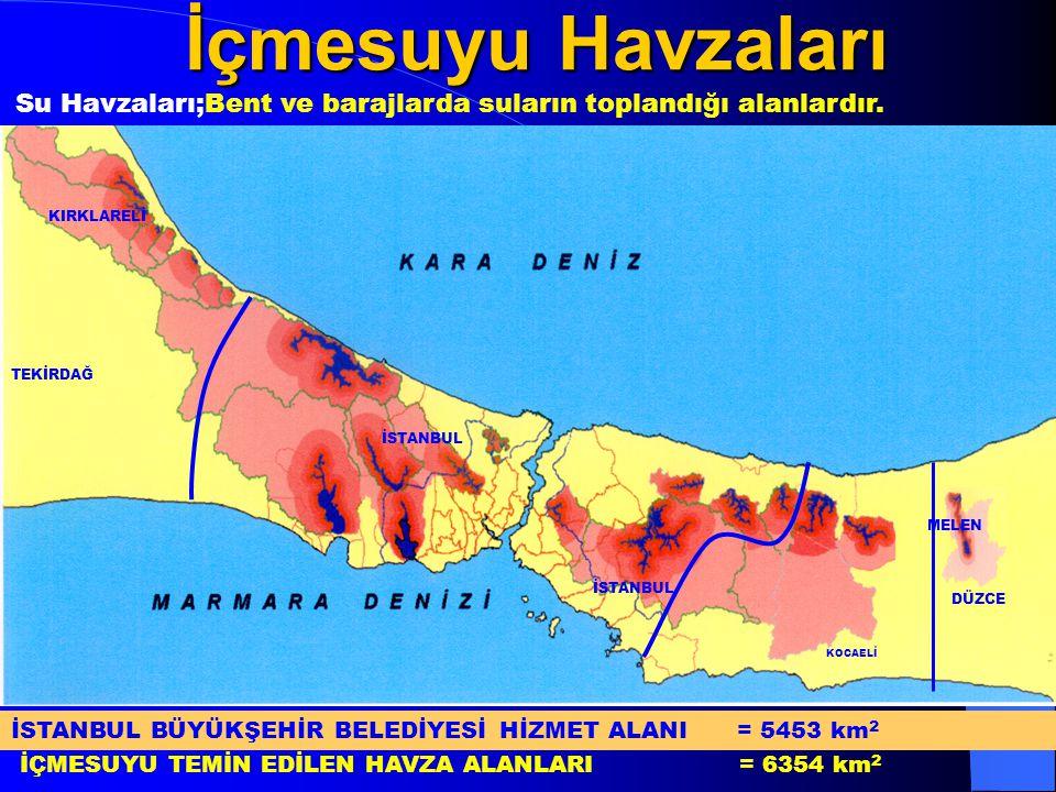 Su Havzaları;Bent ve barajlarda suların toplandığı alanlardır.