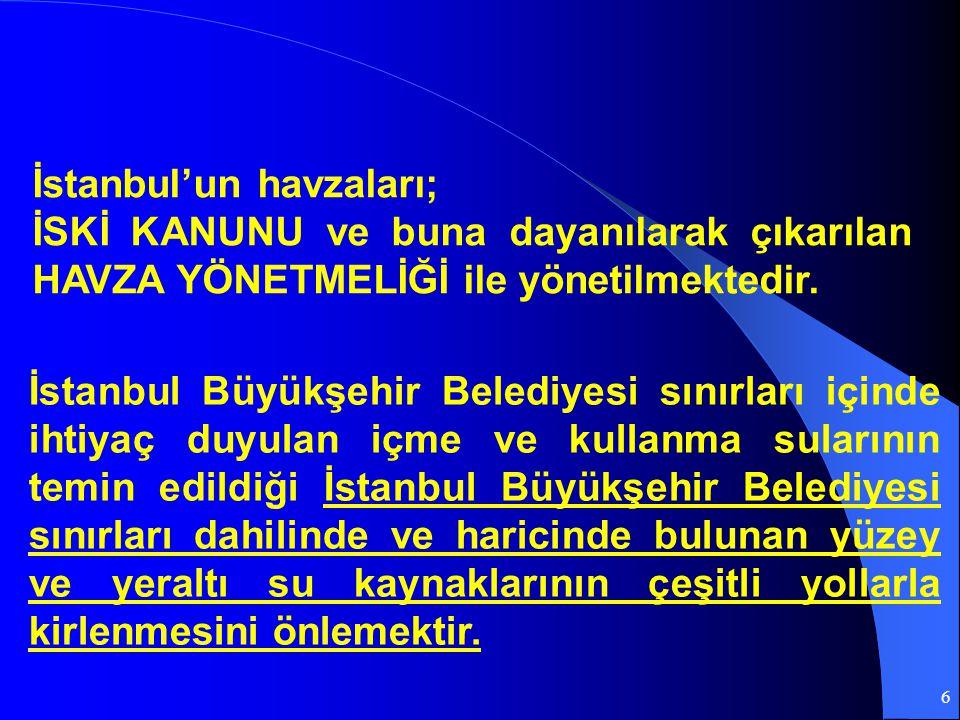 İstanbul'un havzaları;