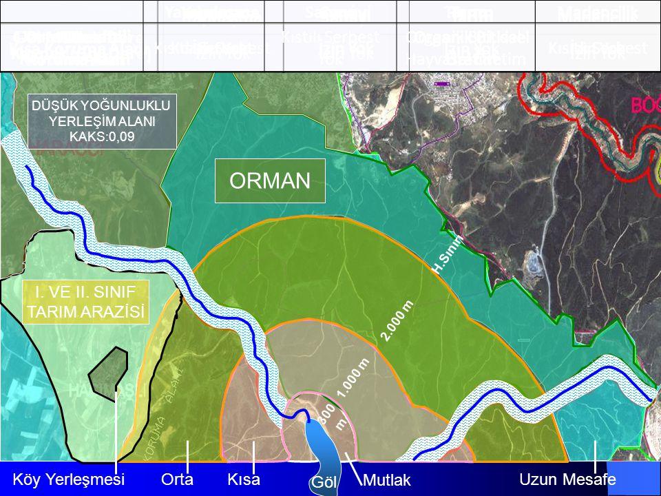 ORMAN Yapılaşma Sanayi Tarım Madencilik Kaynak (Göl-Dere) İzin Yok