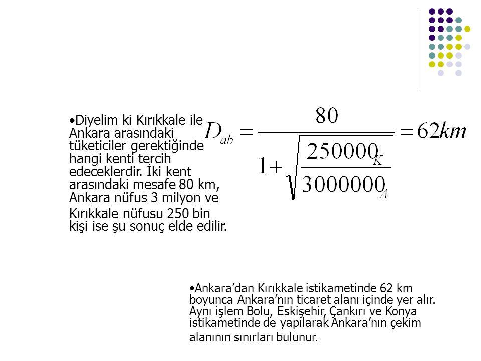 Kırıkkale nüfusu 250 bin kişi ise şu sonuç elde edilir.