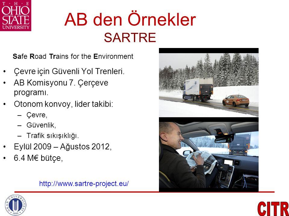 AB den Örnekler SARTRE Çevre için Güvenli Yol Trenleri.