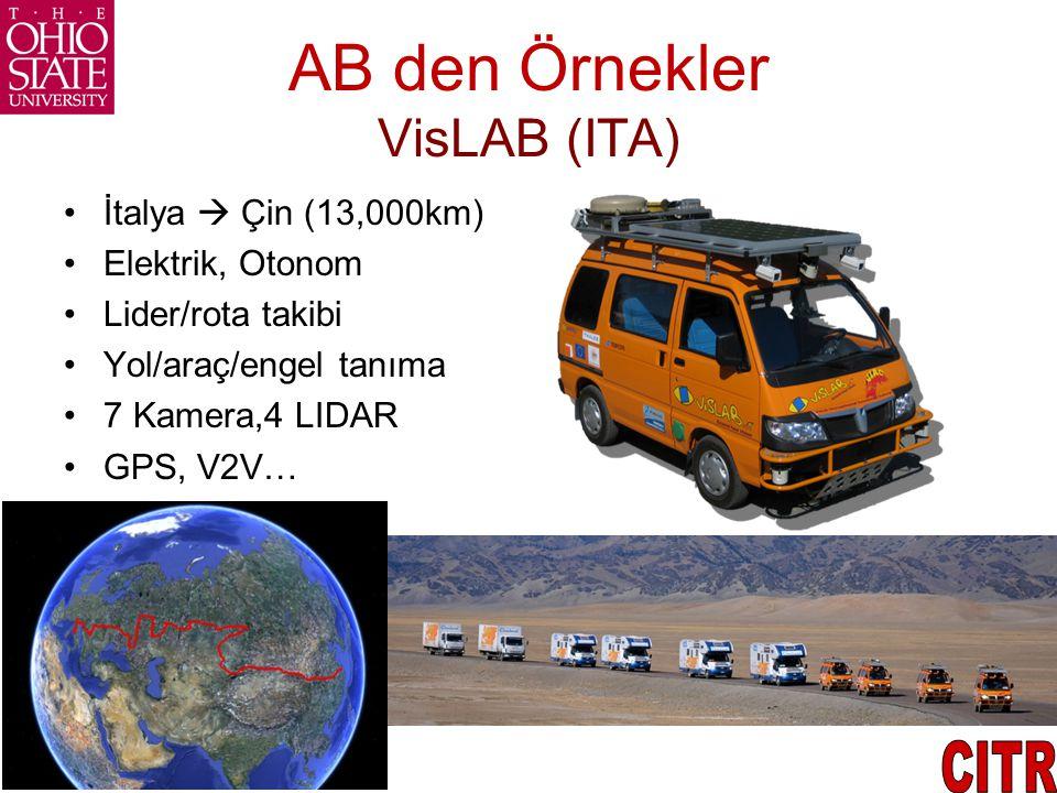 AB den Örnekler VisLAB (ITA)