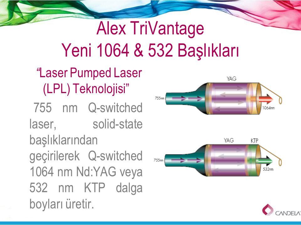 Alex TriVantage Yeni 1064 & 532 Başlıkları